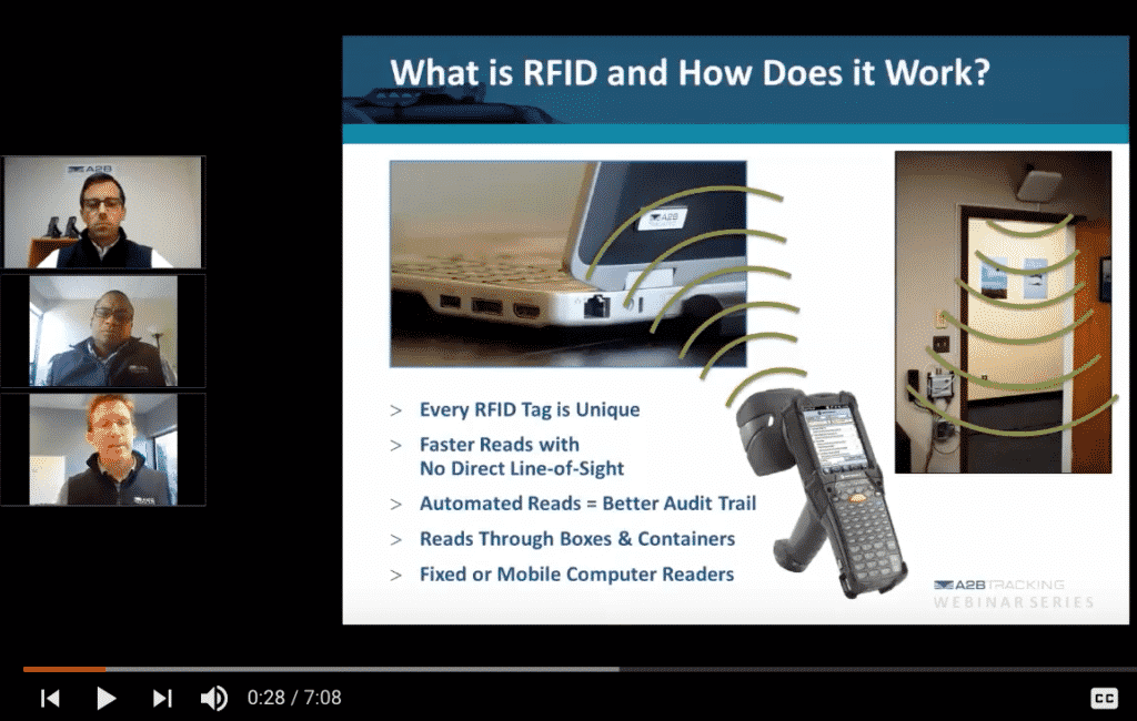 What is Driving the Need for RFID