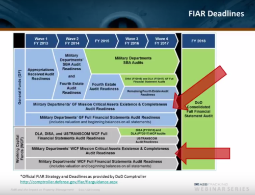 FIAR Video: Impact of FIAR Deadlines and How to Prepare